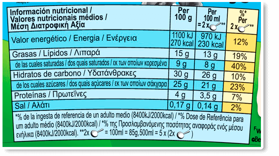 Nutritional Details - Please see SmartLabel link for full information