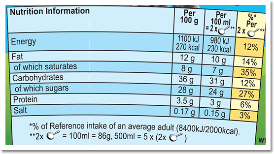 Nutrition Facts Label for Phish Food